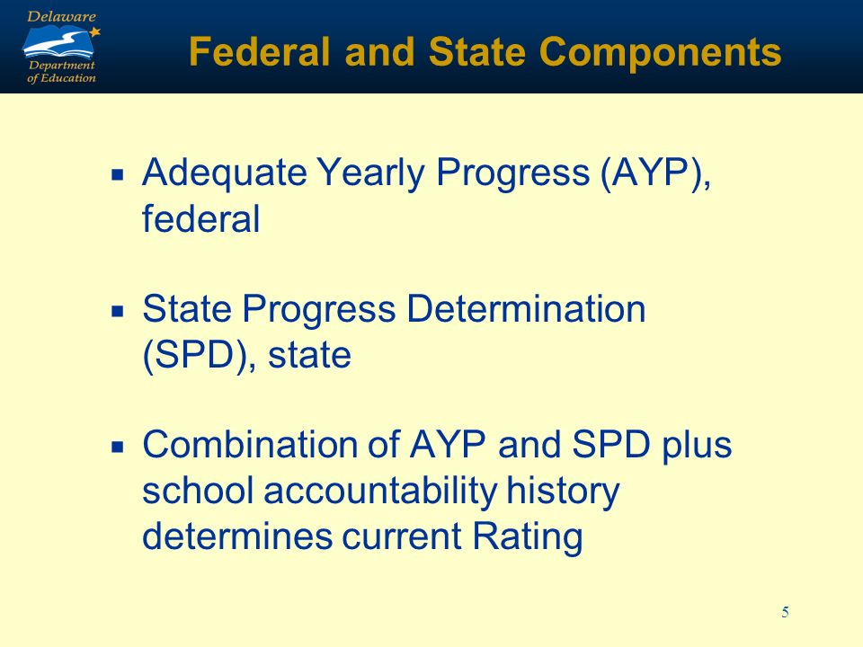 5 Federal and State Components Adequate Yearly Progress (AYP), federal State Progress Determination (SPD), state Combination of AYP and SPD plus school accountability history determines current Rating