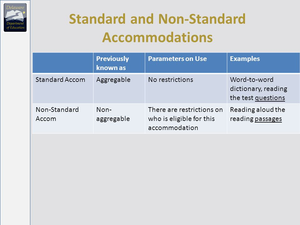 Standard and Non-Standard Accommodations Previously known as Parameters on UseExamples Standard AccomAggregableNo restrictionsWord-to-word dictionary, reading the test questions Non-Standard Accom Non- aggregable There are restrictions on who is eligible for this accommodation Reading aloud the reading passages