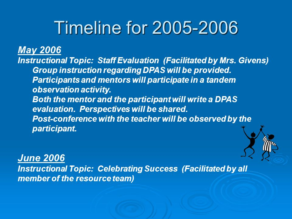 Timeline for May 2006 Instructional Topic: Staff Evaluation (Facilitated by Mrs.