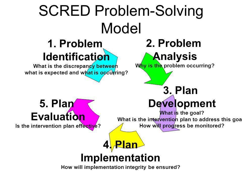 Windram, 2009 CLHS: Problem Solving Student Assistance Team (Regular Education) = Problem-Solving Team Problem-Solving Team Members: Assistant Princip