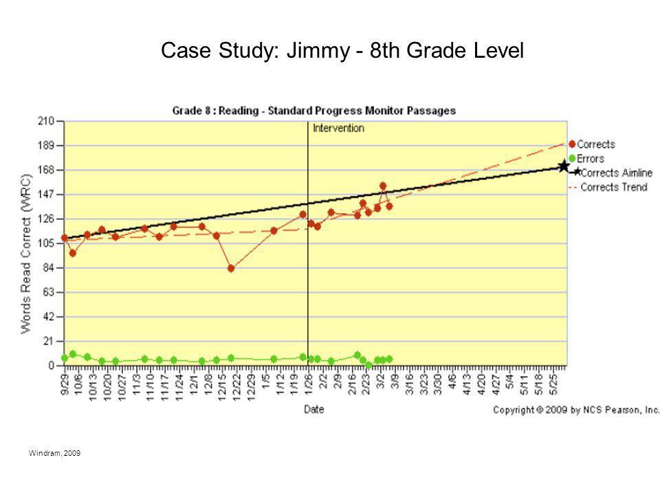 Windram, 2009 Case Study: Jimmy - 7th Grade Level