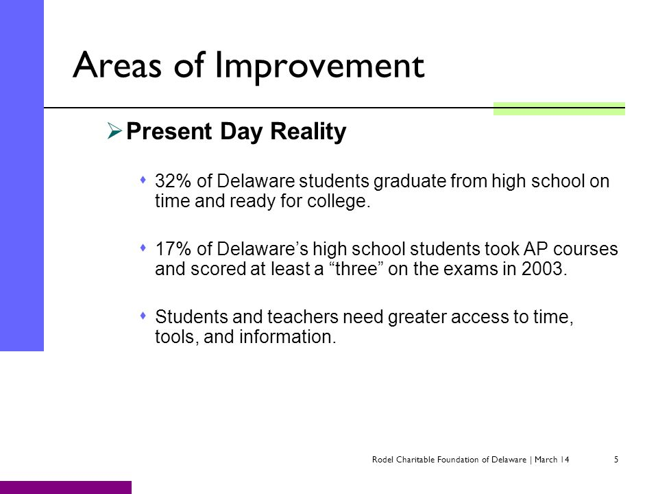 Rodel Charitable Foundation of Delaware | March 145 Present Day Reality 32% of Delaware students graduate from high school on time and ready for colle
