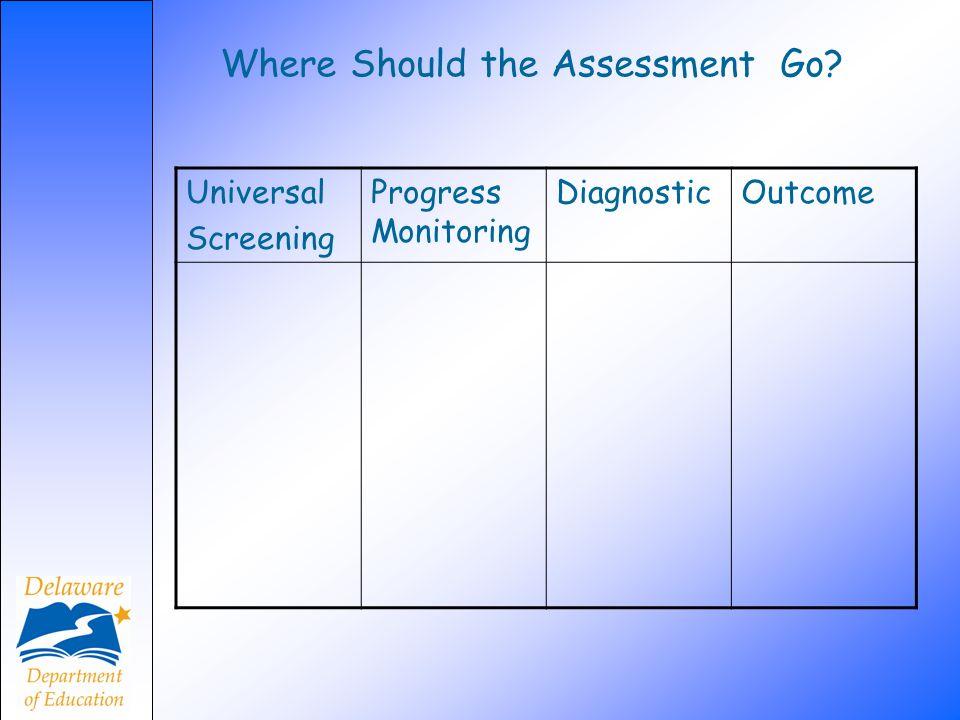 Where Should the Assessment Go? Universal Screening Progress Monitoring DiagnosticOutcome
