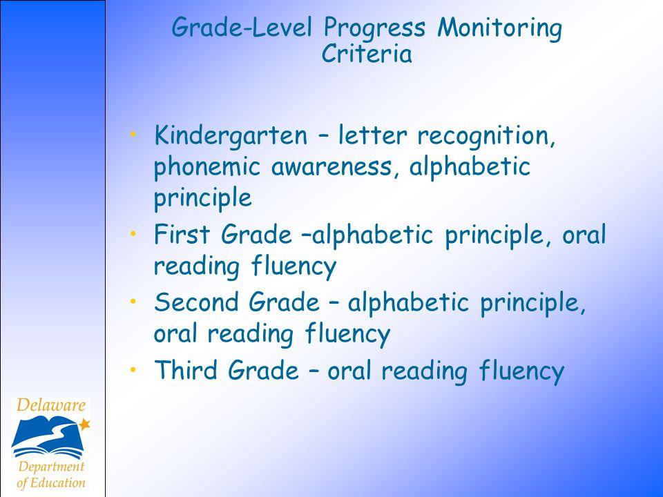 Grade-Level Progress Monitoring Criteria Kindergarten – letter recognition, phonemic awareness, alphabetic principle First Grade –alphabetic principle