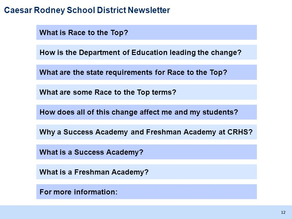 11 Agenda 9:00-9:30Welcome and District Support Program Update 9:30-9:40Communications: Discuss state initiatives and effective practices 9:40-9:50Com