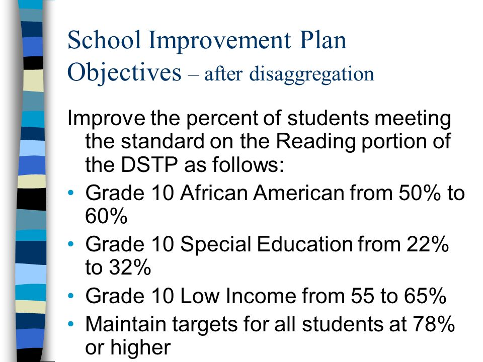 School Improvement Plan Objectives – after disaggregation Improve the percent of students meeting the standard on the Reading portion of the DSTP as follows: Grade 10 African American from 50% to 60% Grade 10 Special Education from 22% to 32% Grade 10 Low Income from 55 to 65% Maintain targets for all students at 78% or higher