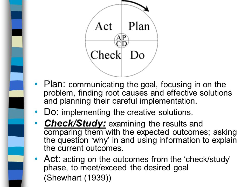Plan: communicating the goal, focusing in on the problem, finding root causes and effective solutions and planning their careful implementation.