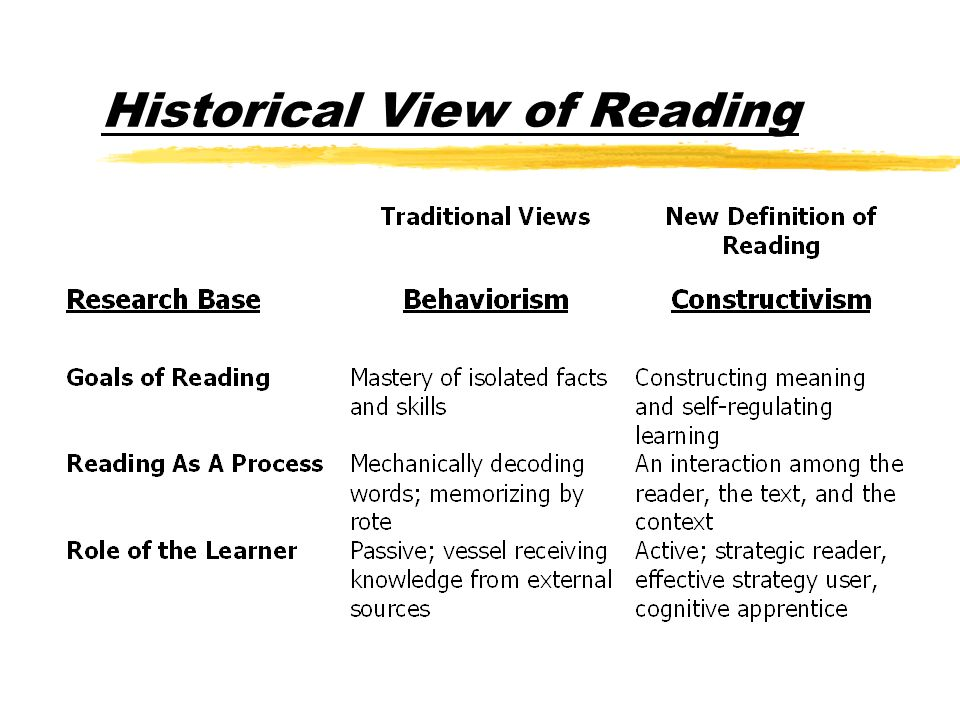 Reading is constructing meaning from print.