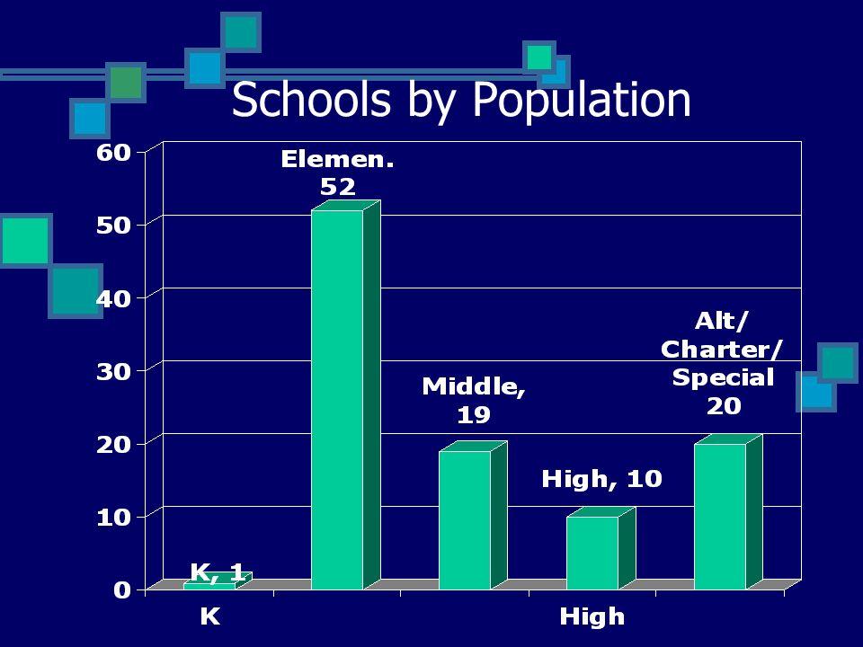 107 PBS Schools