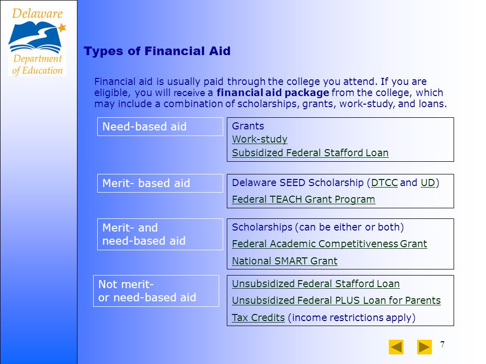7 Types of Financial Aid Need-based aid Merit- and need-based aid Scholarships (can be either or both) Federal Academic Competitiveness Grant National SMART Grant Grants Work-study Subsidized Federal Stafford Loan Unsubsidized Federal Stafford Loan Unsubsidized Federal PLUS Loan for Parents Tax CreditsTax Credits (income restrictions apply) Financial aid is usually paid through the college you attend.