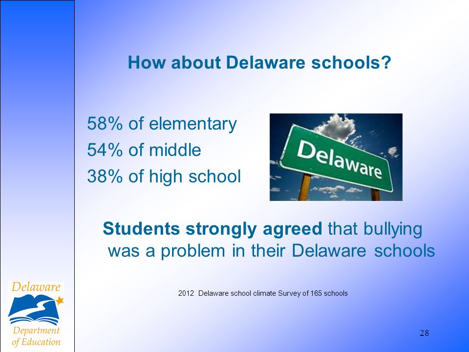 How about Delaware schools.