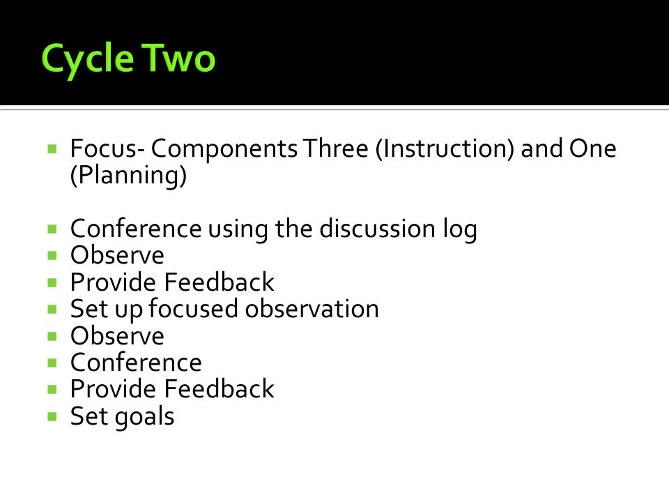 Focus- Components Three (Instruction) and One (Planning) Conference using the discussion log Observe Provide Feedback Set up focused observation Obser