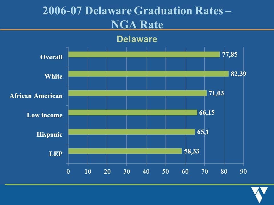 2006-07 Delaware Graduation Rates – NGA Rate Delaware