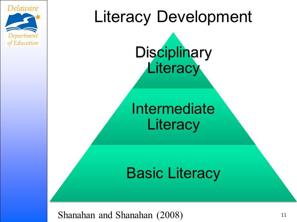 Literacy Development Disciplinary Literacy Intermediate Literacy Basic Literacy Shanahan and Shanahan (2008) 11