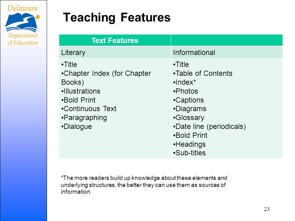 Teaching Features Text Features LiteraryInformational Title Chapter Index (for Chapter Books) Illustrations Bold Print Continuous Text Paragraphing Di