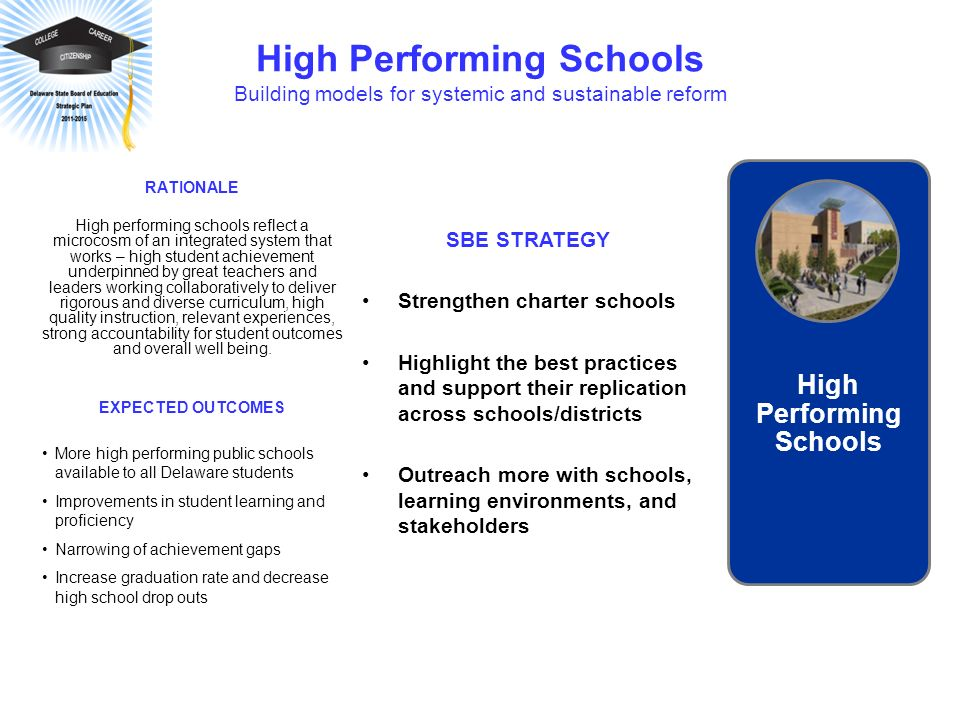 High Performing Schools Building models for systemic and sustainable reform RATIONALE High performing schools reflect a microcosm of an integrated sys