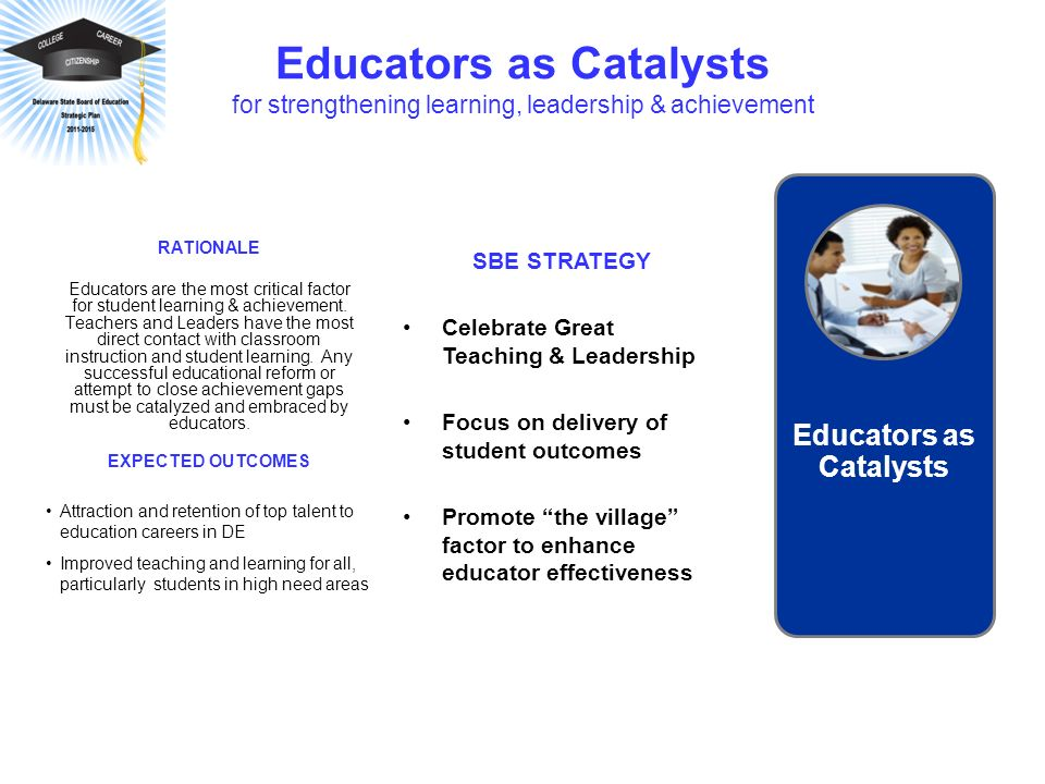 Educators as Catalysts for strengthening learning, leadership & achievement RATIONALE Educators are the most critical factor for student learning & ac