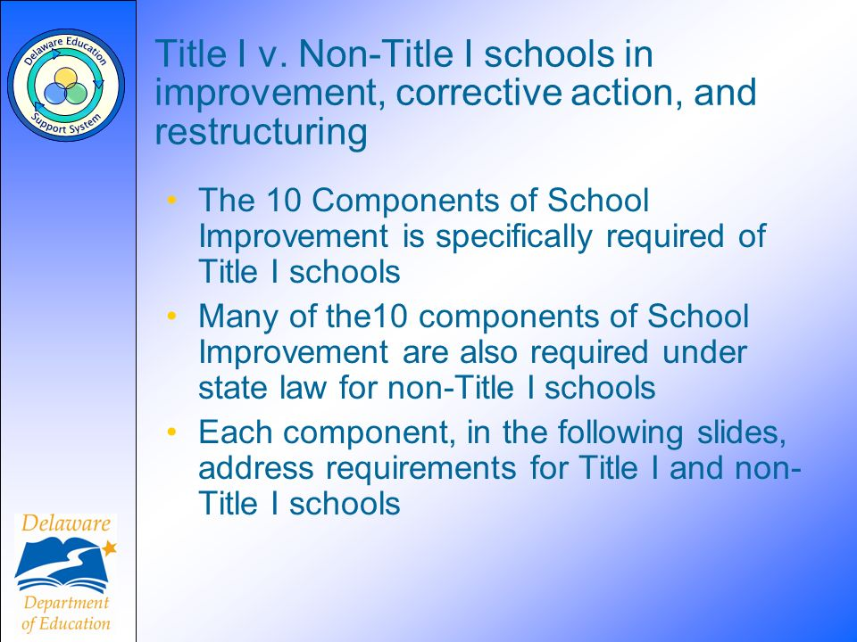 Title I v. Non-Title I schools in improvement, corrective action, and restructuring The 10 Components of School Improvement is specifically required o