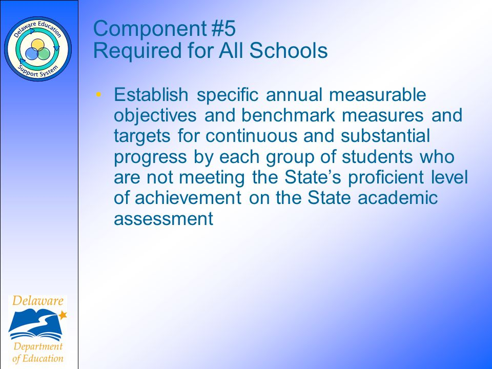 Component #5 Required for All Schools Establish specific annual measurable objectives and benchmark measures and targets for continuous and substantial progress by each group of students who are not meeting the States proficient level of achievement on the State academic assessment