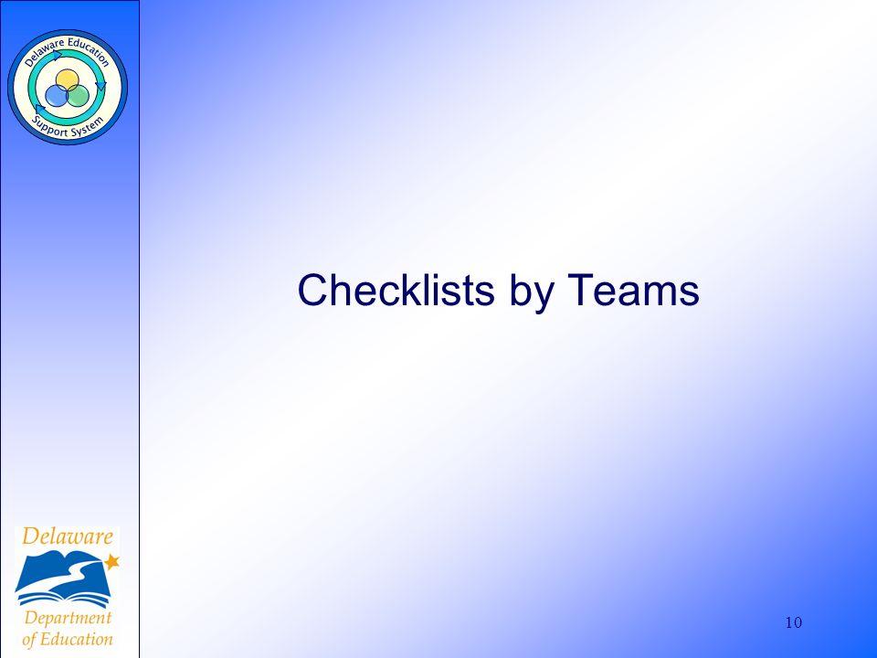 10 Checklists by Teams