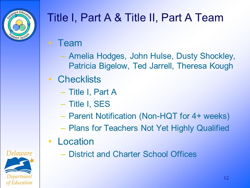 12 Title I, Part A & Title II, Part A Team Team –Amelia Hodges, John Hulse, Dusty Shockley, Patricia Bigelow, Ted Jarrell, Theresa Kough Checklists –Title I, Part A –Title I, SES –Parent Notification (Non-HQT for 4+ weeks) –Plans for Teachers Not Yet Highly Qualified Location –District and Charter School Offices