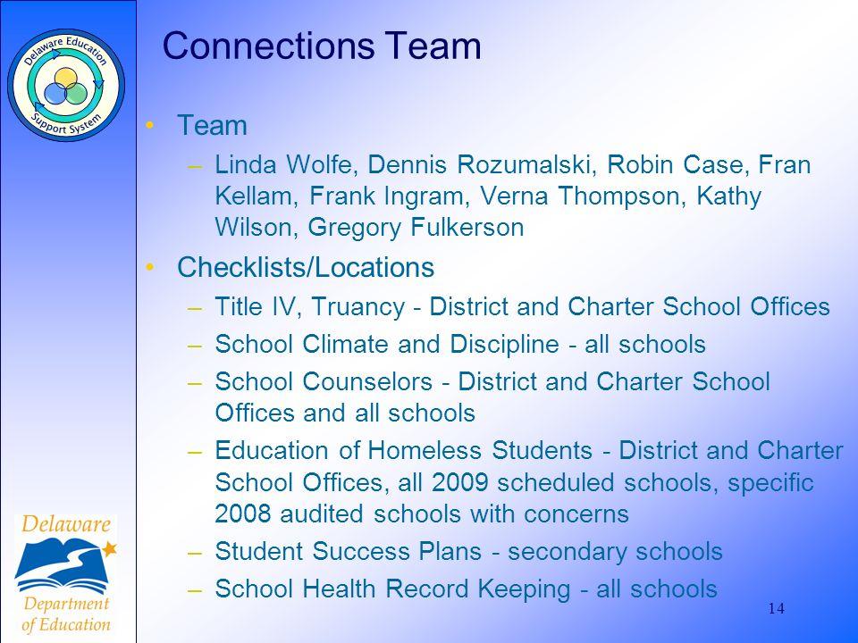 14 Connections Team Team –Linda Wolfe, Dennis Rozumalski, Robin Case, Fran Kellam, Frank Ingram, Verna Thompson, Kathy Wilson, Gregory Fulkerson Check
