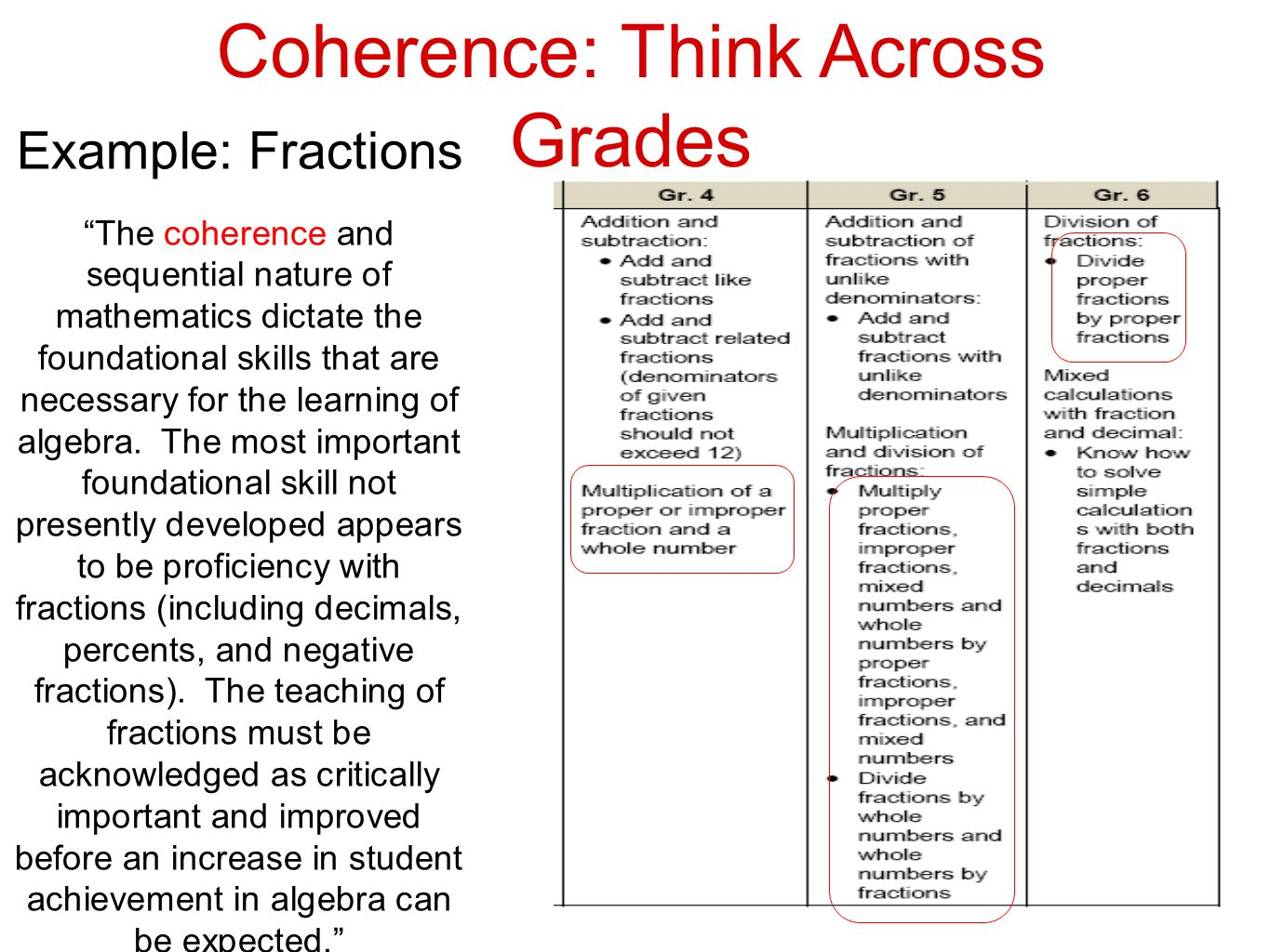 Coherence: Think Across Grades Example: Fractions The coherence and sequential nature of mathematics dictate the foundational skills that are necessary for the learning of algebra.