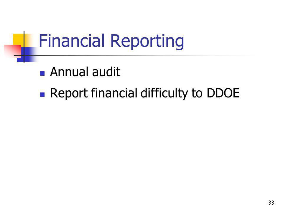 Financial Reporting Annual audit Report financial difficulty to DDOE 33