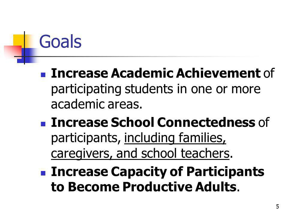 Goals Increase Academic Achievement of participating students in one or more academic areas. Increase School Connectedness of participants, including