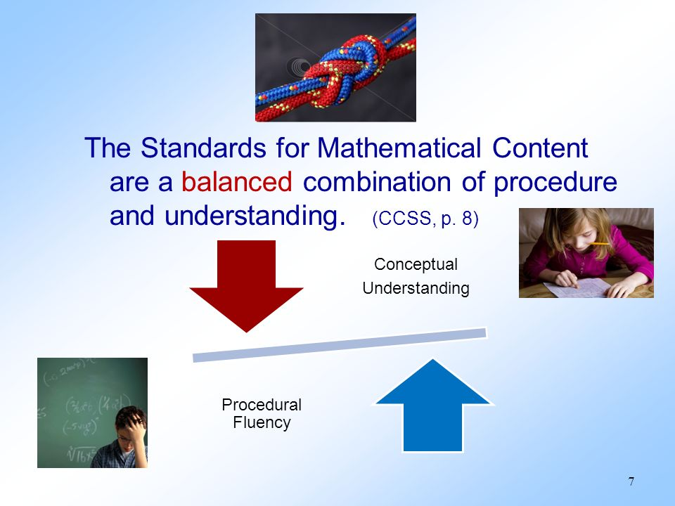 The Standards for Mathematical Content are a balanced combination of procedure and understanding.