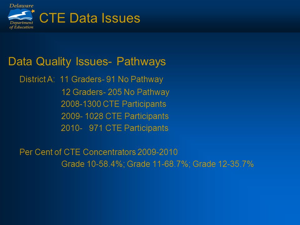 CTE Data Issues Data Quality Issues- Pathways District A: 11 Graders- 91 No Pathway 12 Graders- 205 No Pathway 2008-1300 CTE Participants 2009- 1028 CTE Participants 2010- 971 CTE Participants Per Cent of CTE Concentrators 2009-2010 Grade 10-58.4%; Grade 11-68.7%; Grade 12-35.7%