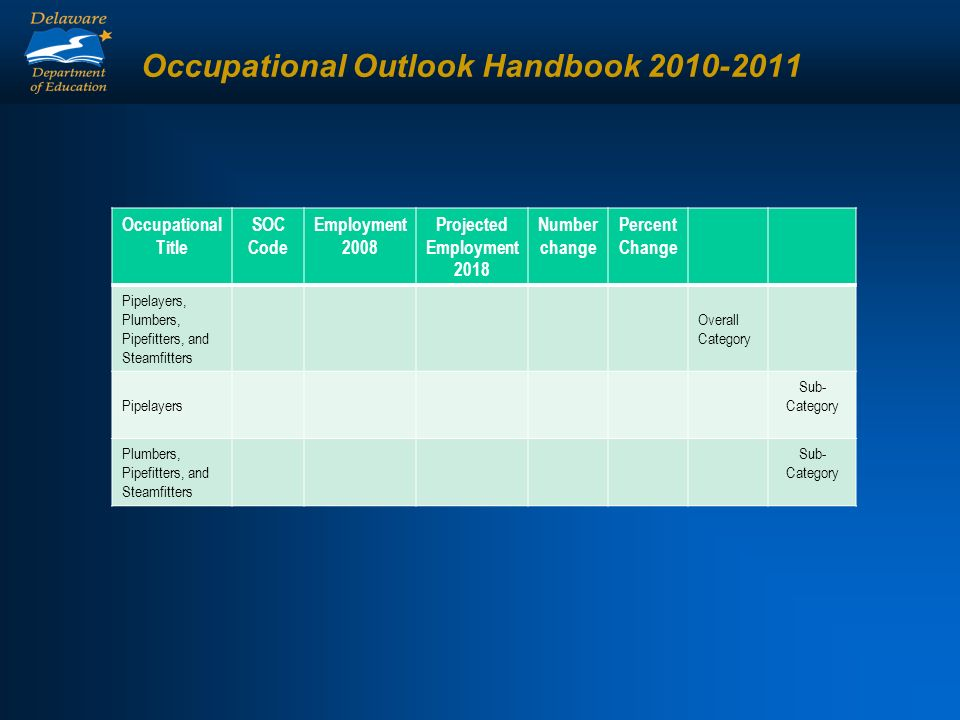 Occupational Outlook Handbook 2010-2011 Occupational Title SOC Code Employment 2008 Projected Employment 2018 Number change Percent Change Pipelayers, Plumbers, Pipefitters, and Steamfitters Overall Category Pipelayers Sub- Category Plumbers, Pipefitters, and Steamfitters Sub- Category