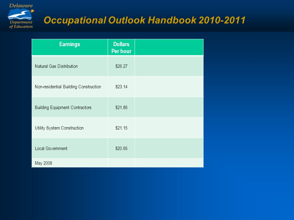 Occupational Outlook Handbook 2010-2011 EarningsDollars Per hour Natural Gas Distribution$26.27 Non-residential Building Construction$23.14 Building Equipment Contractors$21.86 Utility System Construction$21.15 Local Government$20.65 May 2008
