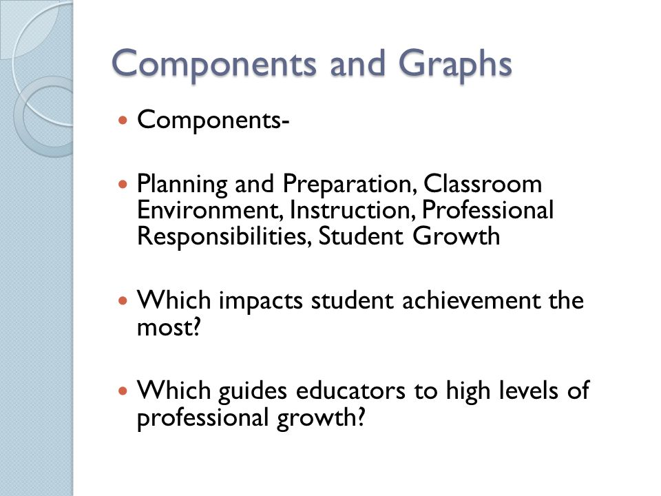 Components and Graphs Components- Planning and Preparation, Classroom Environment, Instruction, Professional Responsibilities, Student Growth Which impacts student achievement the most.