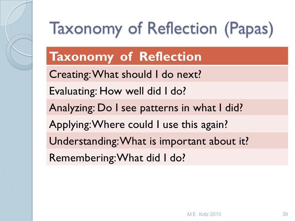 Taxonomy of Reflection (Papas) Taxonomy of Reflection Creating: What should I do next.