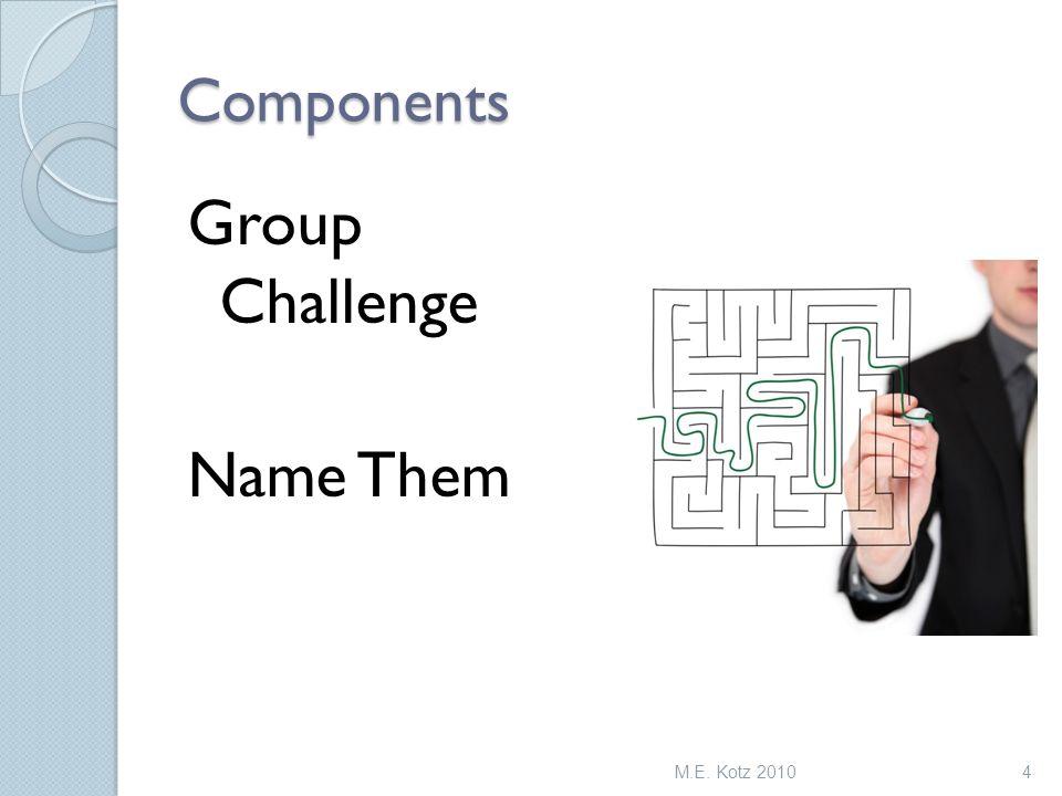 Elements Each Component has letter indicators.