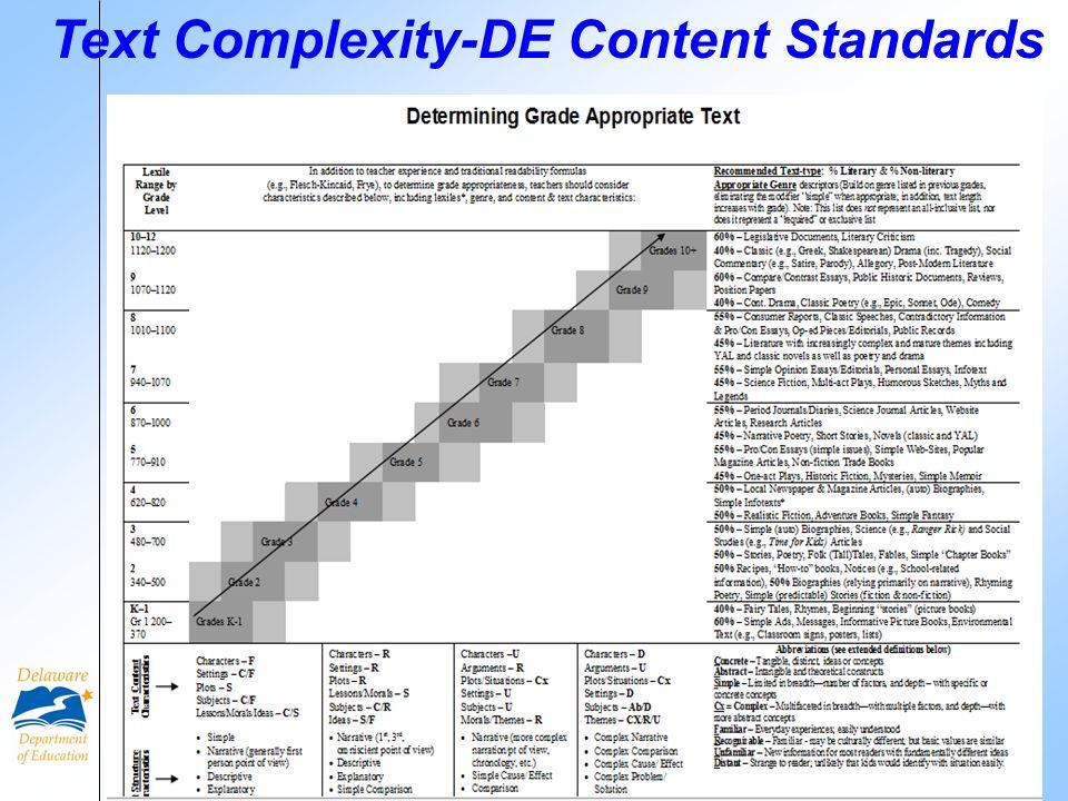 15 Text Complexity-DE Content Standards