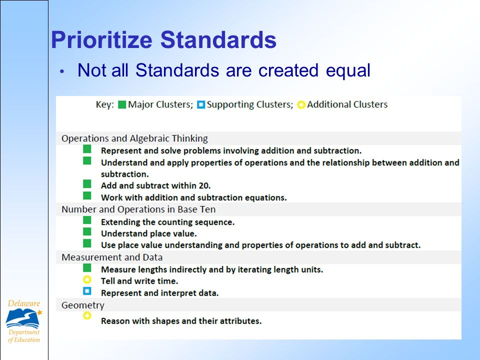 Prioritize Standards Not all Standards are created equal