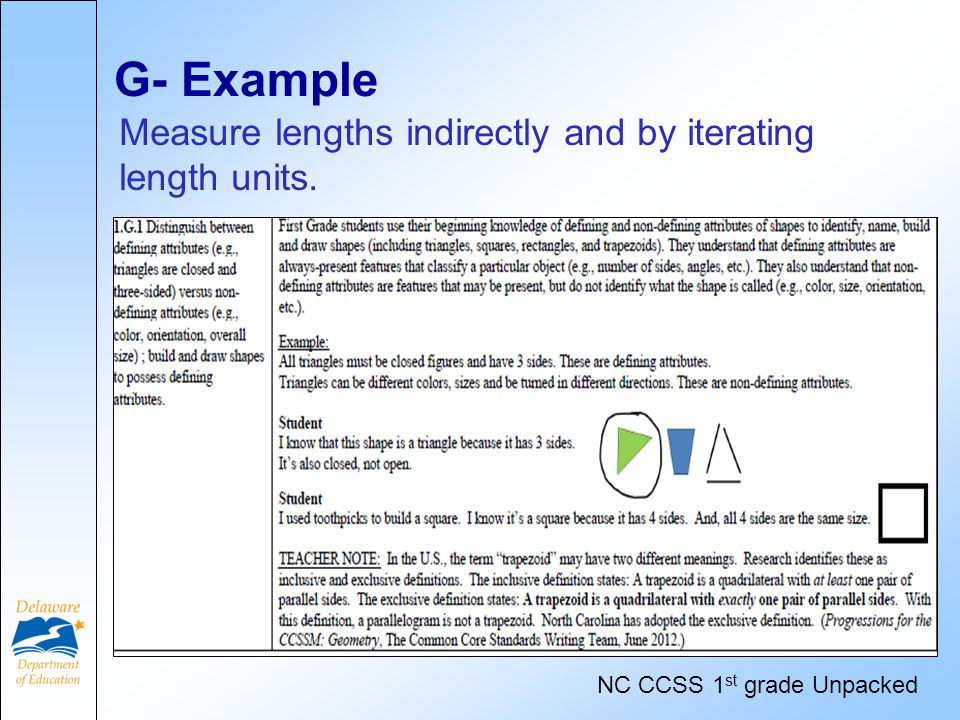 G- Example NC CCSS 1 st grade Unpacked Measure lengths indirectly and by iterating length units.