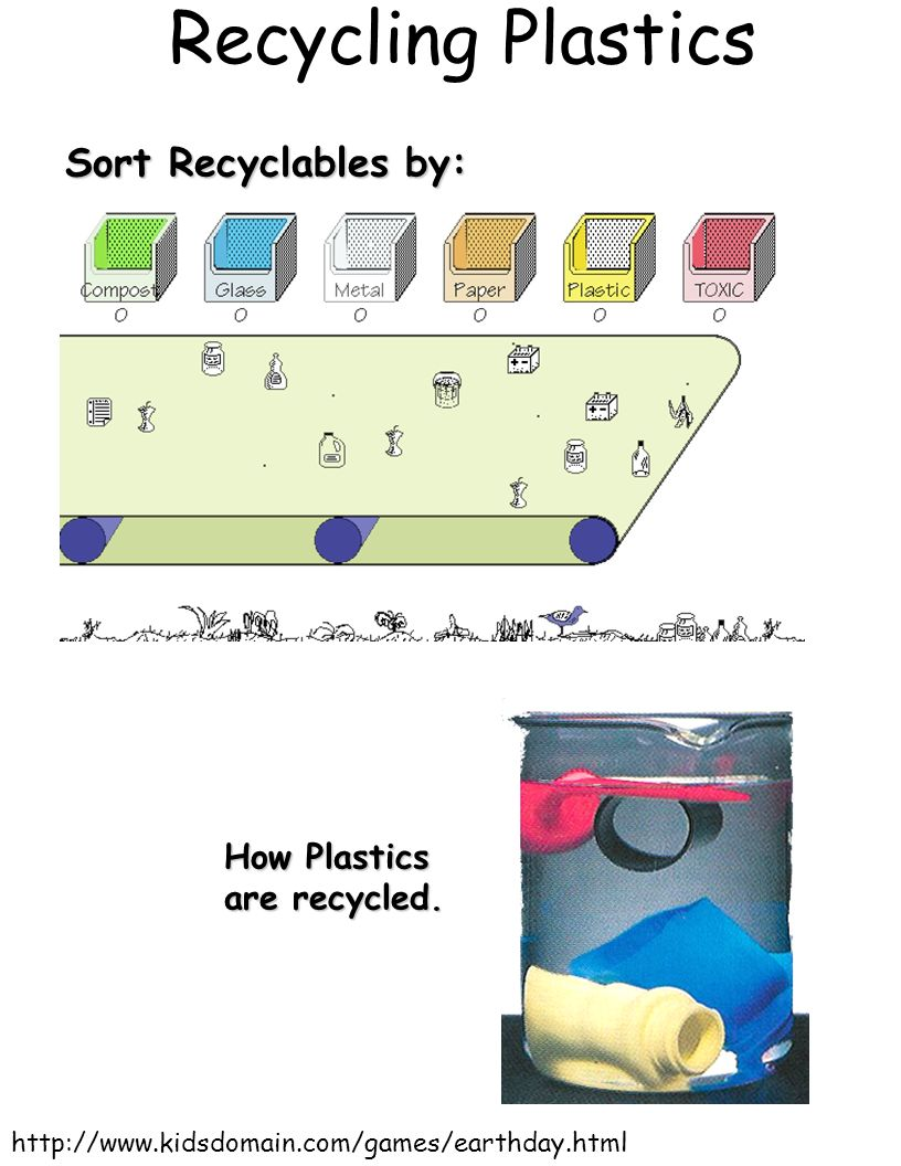 Recycling Plastics How Plastics are recycled. Sort Recyclables by: http://www.kidsdomain.com/games/earthday.html