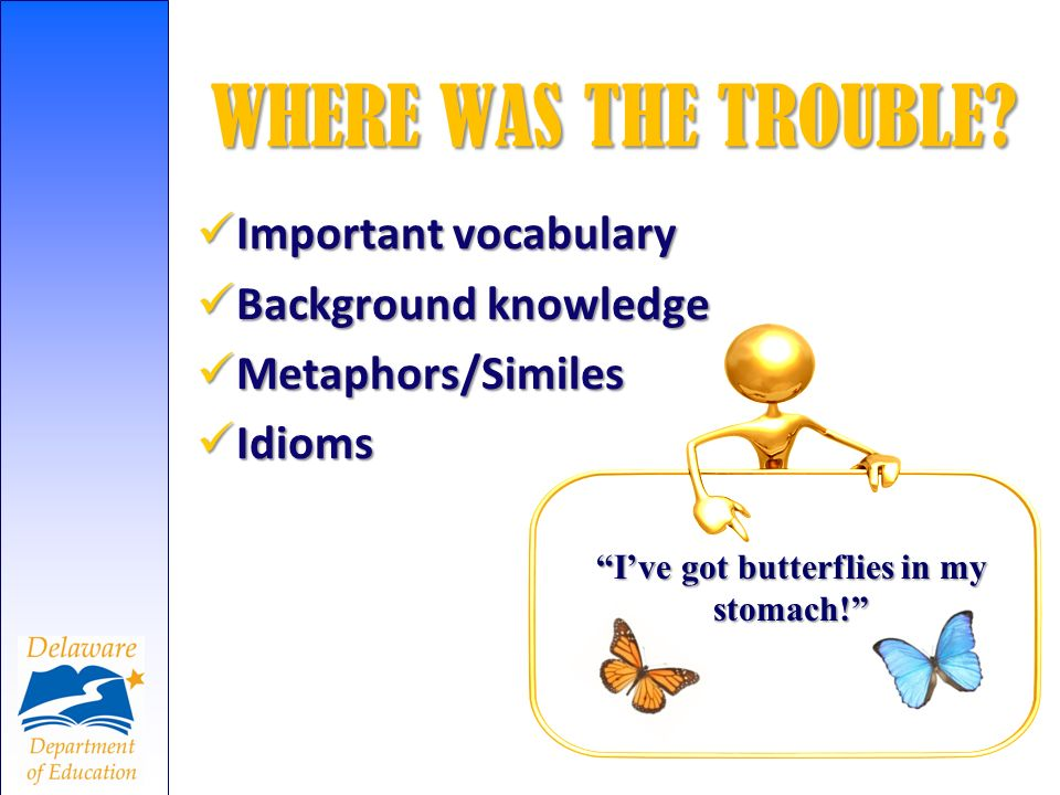 WHERE WAS THE TROUBLE? Important vocabulary Important vocabulary Background knowledge Background knowledge Metaphors/Similes Metaphors/Similes Idioms