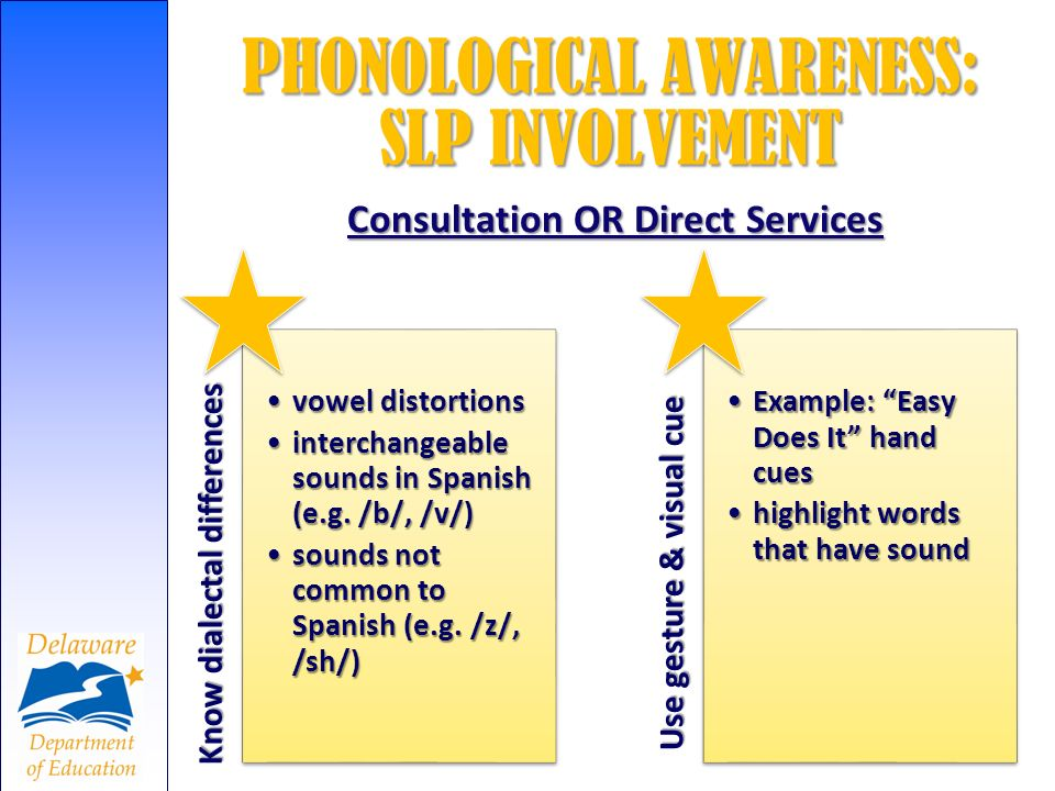 PHONOLOGICAL AWARENESS: SLP INVOLVEMENT Consultation OR Direct Services