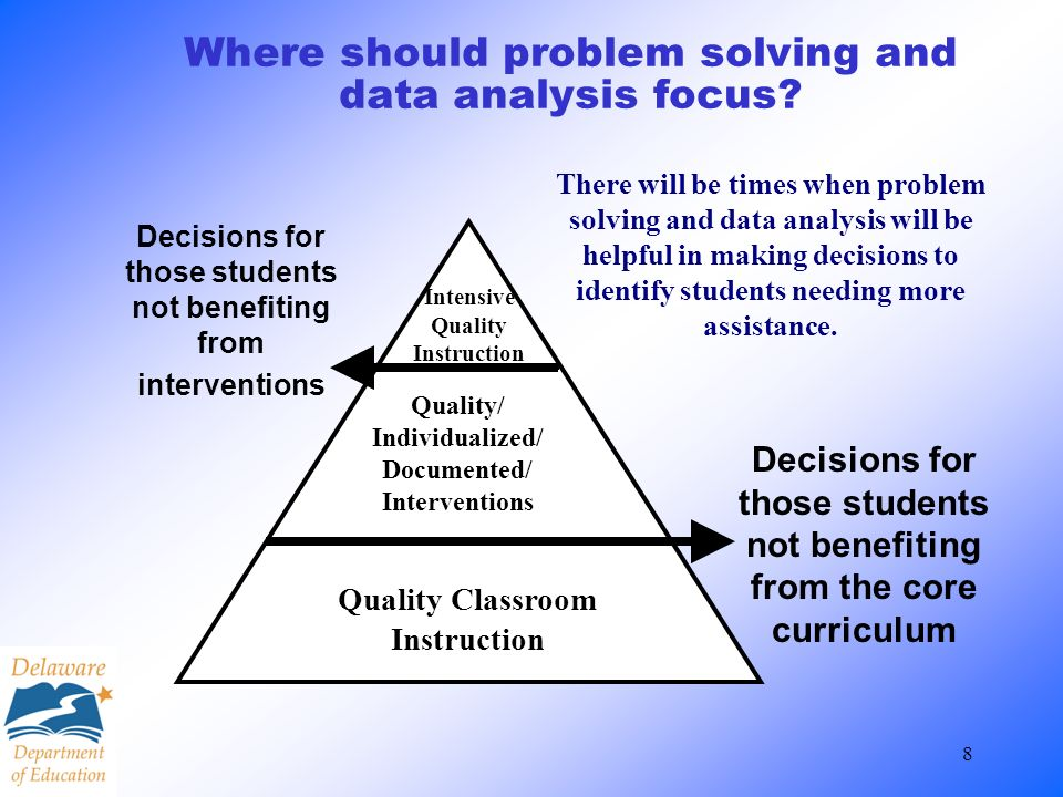 8 Where should problem solving and data analysis focus? Quality Classroom Instruction Quality/ Individualized/ Documented/ Interventions Intensive Qua