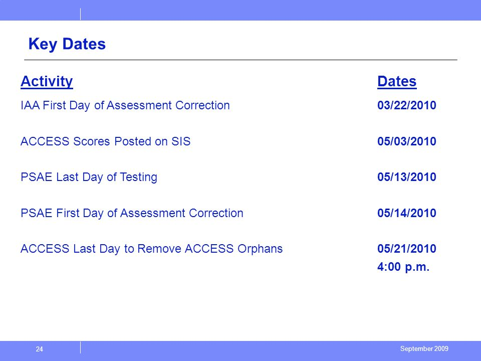 September 2009 24 Key Dates ActivityDates IAA First Day of Assessment Correction ACCESS Scores Posted on SIS PSAE Last Day of Testing PSAE First Day of Assessment Correction ACCESS Last Day to Remove ACCESS Orphans 03/22/2010 05/03/2010 05/13/2010 05/14/2010 05/21/2010 4:00 p.m.