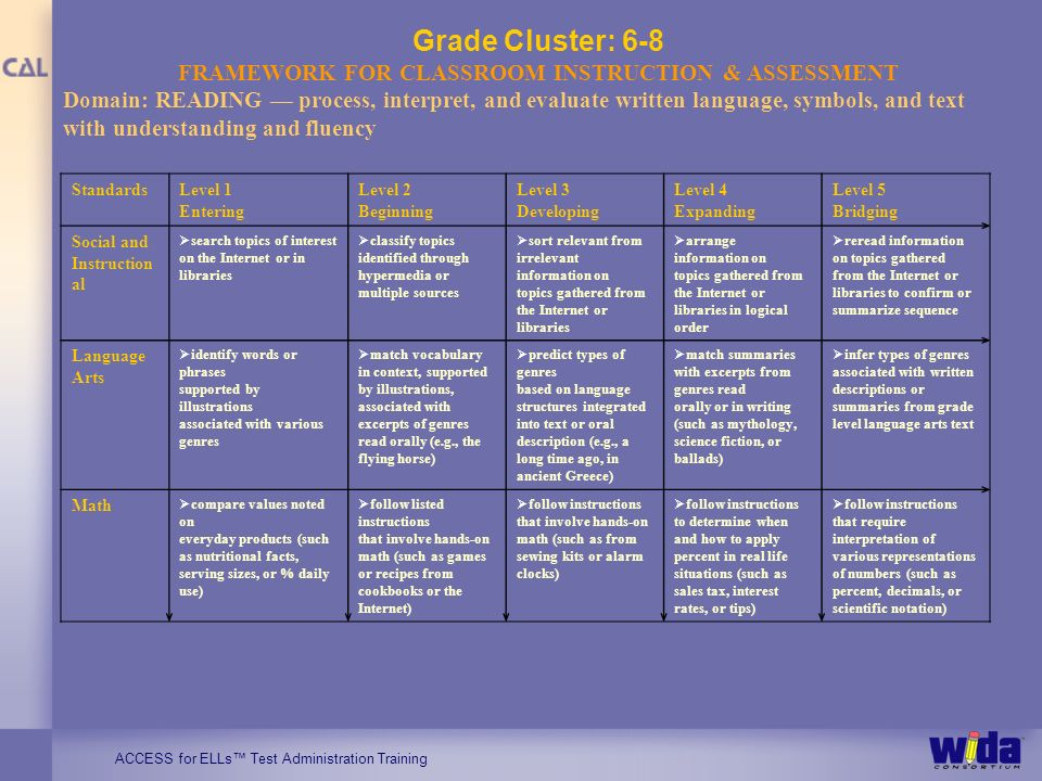 ACCESS for ELLs Test Administration Training Grade Cluster: 6-8 FRAMEWORK FOR CLASSROOM INSTRUCTION & ASSESSMENT Domain: READING process, interpret, a
