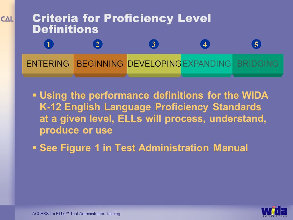 ACCESS for ELLs Test Administration Training Criteria for Proficiency Level Definitions Using the performance definitions for the WIDA K-12 English Language Proficiency Standards at a given level, ELLs will process, understand, produce or use See Figure 1 in Test Administration Manual ENTERINGBEGINNINGDEVELOPINGEXPANDINGBRIDGING 12345