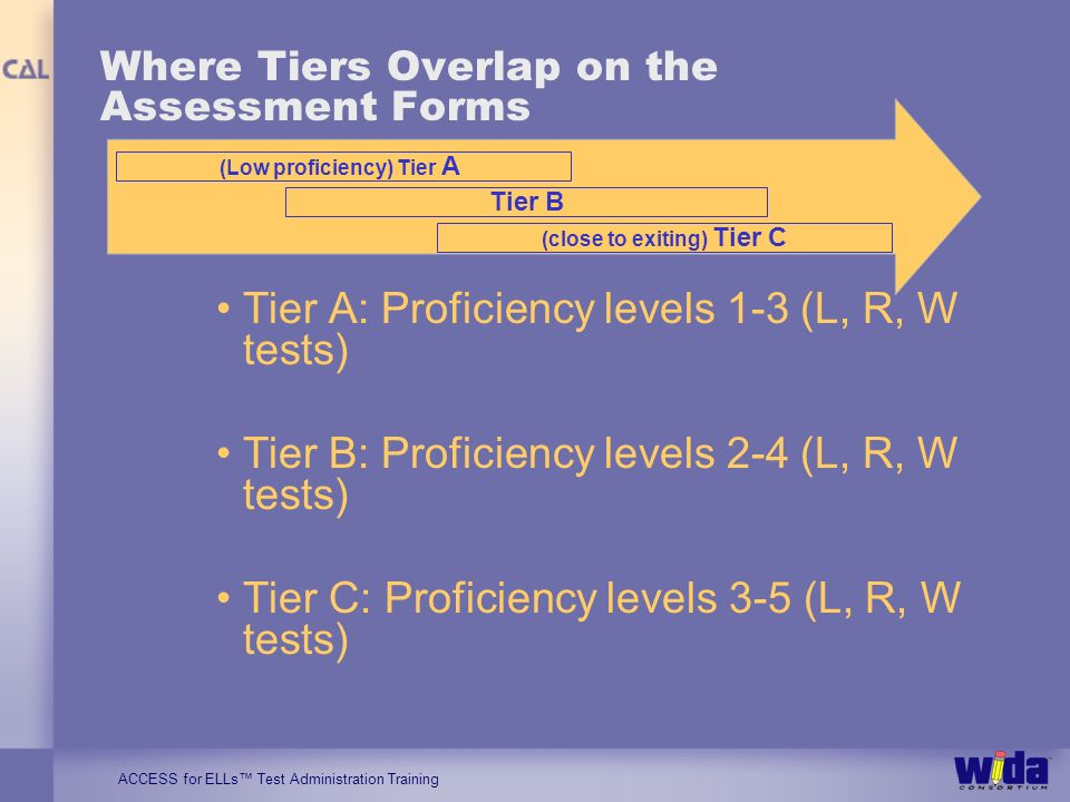 ACCESS for ELLs Test Administration Training Where Tiers Overlap on the Assessment Forms Tier A: Proficiency levels 1-3 (L, R, W tests) Tier B: Proficiency levels 2-4 (L, R, W tests) Tier C: Proficiency levels 3-5 (L, R, W tests) (Low proficiency) Tier A Tier B (close to exiting) Tier C