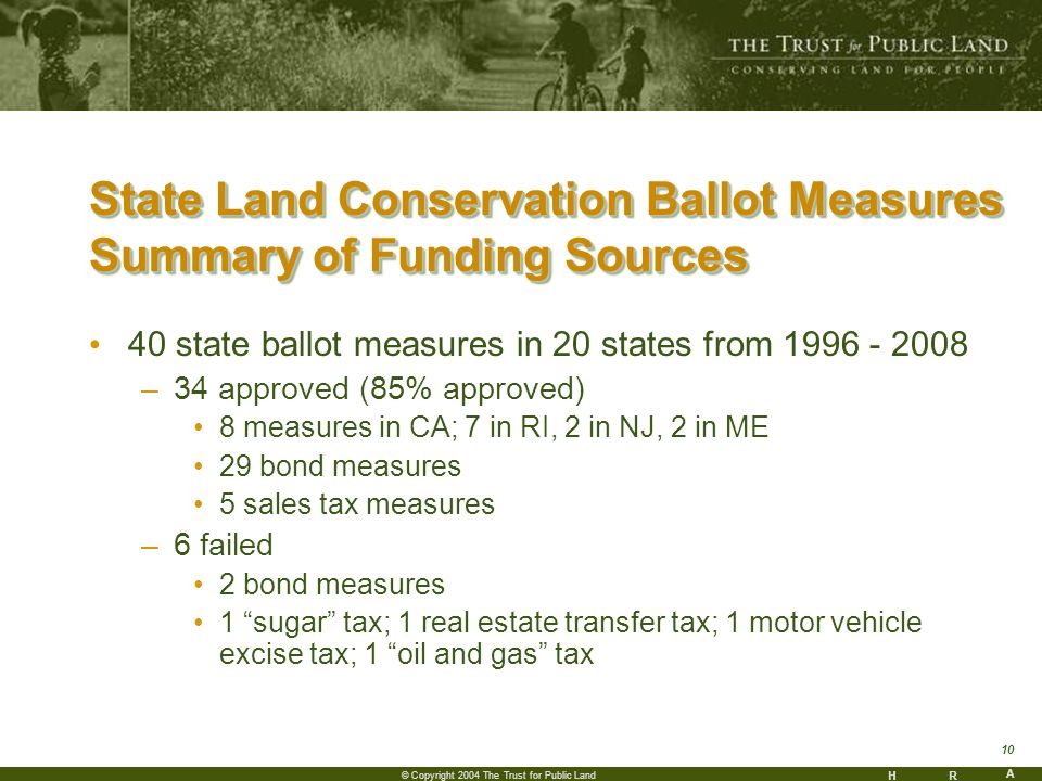 HR A 10 © Copyright 2004 The Trust for Public Land State Land Conservation Ballot Measures Summary of Funding Sources 40 state ballot measures in 20 states from 1996 - 2008 –34 approved (85% approved) 8 measures in CA; 7 in RI, 2 in NJ, 2 in ME 29 bond measures 5 sales tax measures –6 failed 2 bond measures 1 sugar tax; 1 real estate transfer tax; 1 motor vehicle excise tax; 1 oil and gas tax