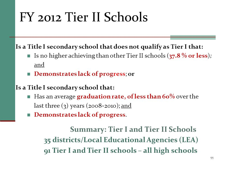 FY 2012 Tier II Schools Is a Title I secondary school that does not qualify as Tier I that: Is no higher achieving than other Tier II schools (37.8 %