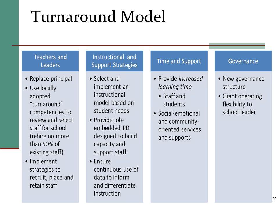 Turnaround Model 26